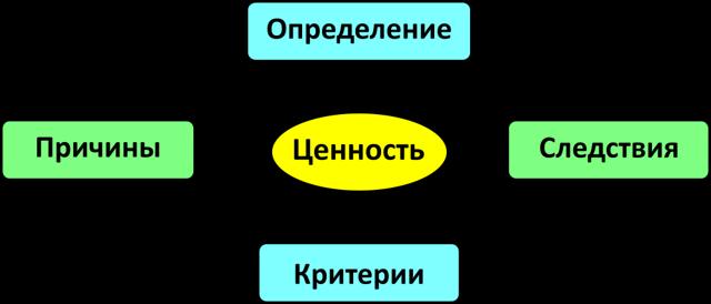 Изменение убеждений с помощью НЛП: фокусы языка, работа, техники