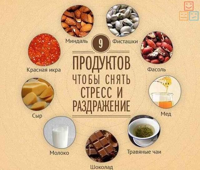 Питание при стрессе: какие продукты успокаивают нервы, что успокаивает