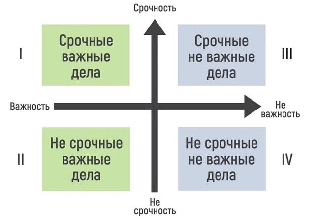 Информационный стресс: как избежать, профилактика, стадии