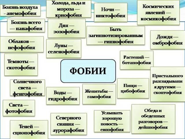 Боязнь больших предметов (объектов): как называется фобия