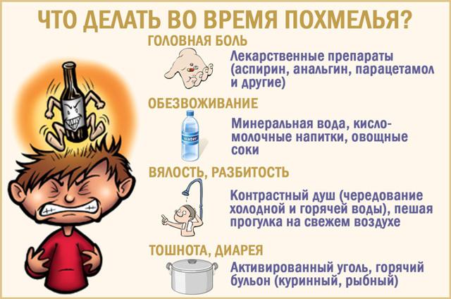 Бессоница после запоя: как уснуть, что делать, в домашних условиях